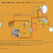 Schema elettrico Vespa 50 – VSA 1 – VSA 2- V5B 1 – V5B 3