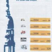 giornalino 2009