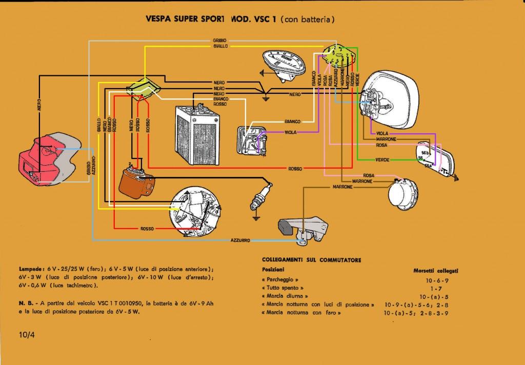Schema Elettrico Batteria Notebook : Schema elettrico vespa super sport vsc con batteria