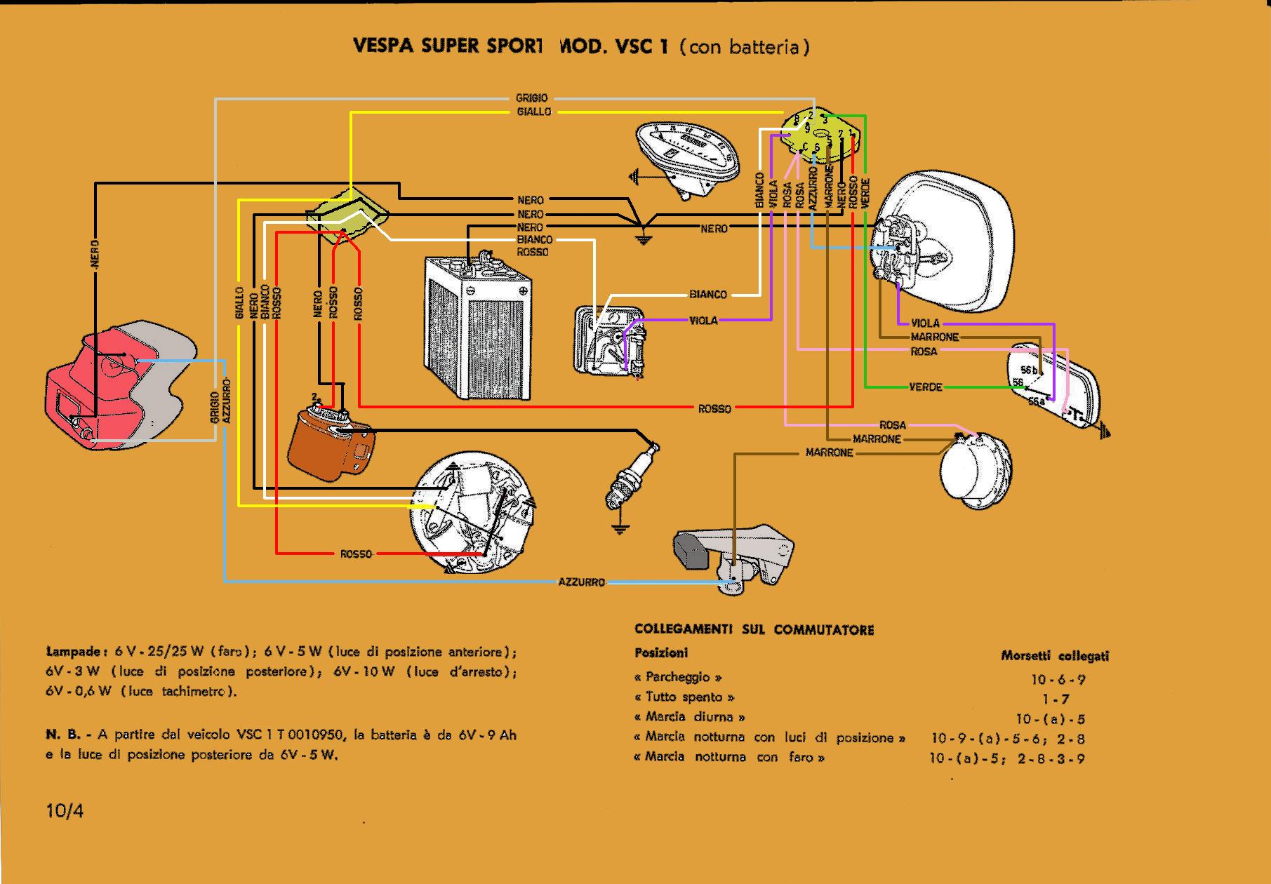 Schema Impianto Elettrico Per Vespa 50 Special : Schema elettrico vespa super sport vsc con batteria