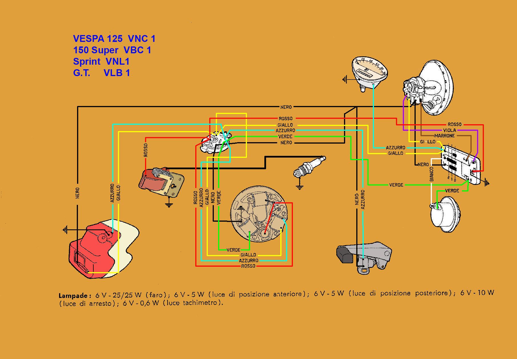 Schema Elettrico Vespa Px 125 : Schema elettrico vespa  vnc vbc vnl vlb