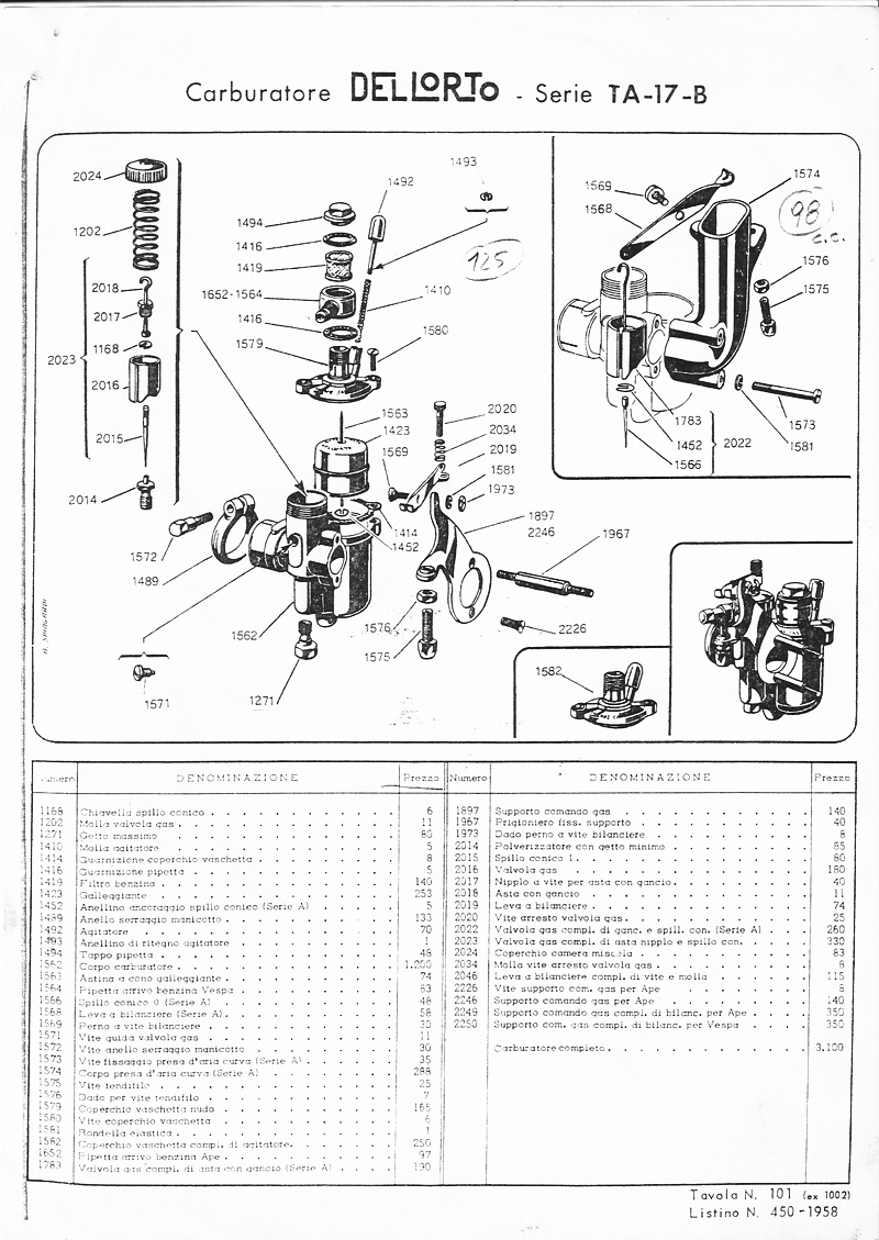 Schema carburatore dell